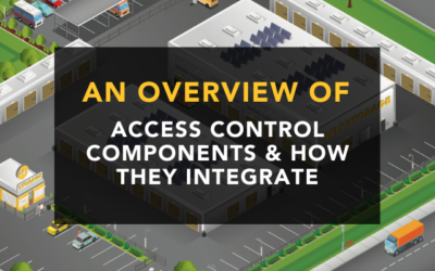 An Overview of Access Control Components & How They Integrate
